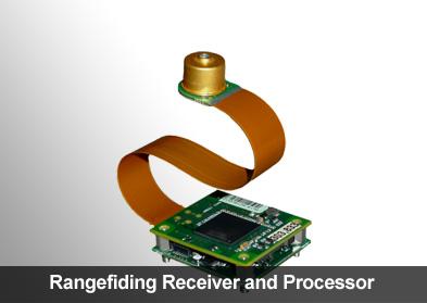 SPIE Defense & Commercial Sensing