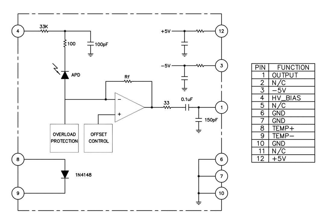 Model 7511A Block Diagram